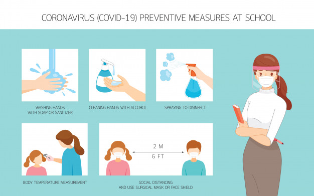 profesor-mascara-quirurgica-protector-facial-preparando-medidas-preventivas-que-ninos-regresen-escuela-proteger-enfermedad-coronavirus-covid-19_260807-31
